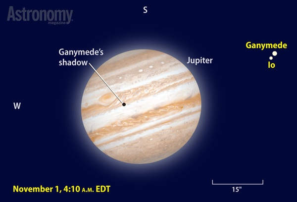 Mutual events among Jupiter's four bright moons increase in November, with one of the best coming on the month's first morning.