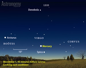 Mercury's best morning appearance of the year reaches its pinnacle in the first few days of November.