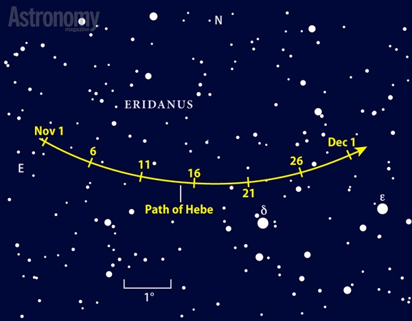 The 8th-magnitude asteroid Hebe reaches opposition this month among the background stars of northern Eridanus.