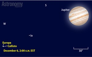 The darkest of Jupiter's Galilean moons, Callisto, slowly passes in front of the lightest, Europa, the night of December 5/6.