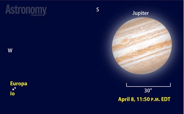 Europa occulrs Io the evening of April 8 starting just a minute after the scene shown here. Less than two hours later Europa eclipses Io.
