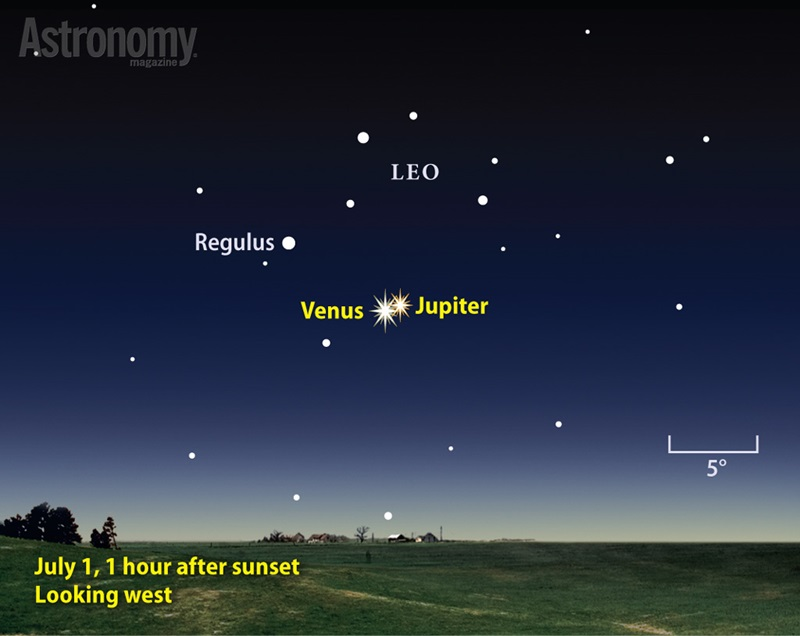 Venus and Jupiter lie within 1° of each other July 1.