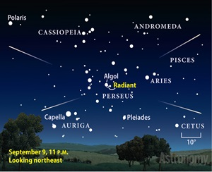 Viewers could see up to five meteors per hour emanating from the constellation Perseus the night of September 9/10.