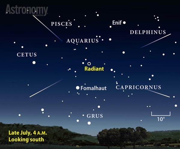 Amateur astronomy week of july 20 message, matchless)))