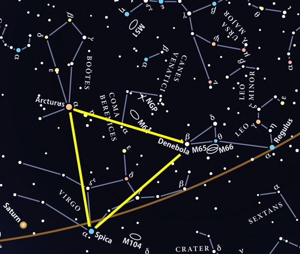 Spring Triangle asterism in the night sky