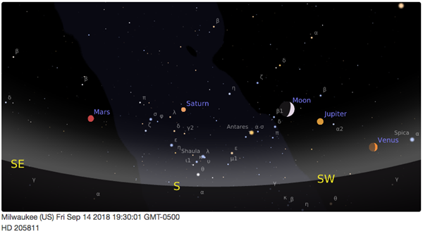 Four bright planets arc across the southern sky tonight | Astronomy com