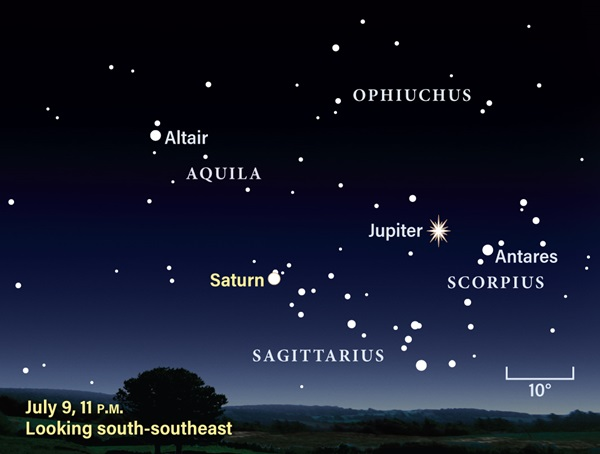 The Sky This Week from July 5 to 14 | Astronomy com