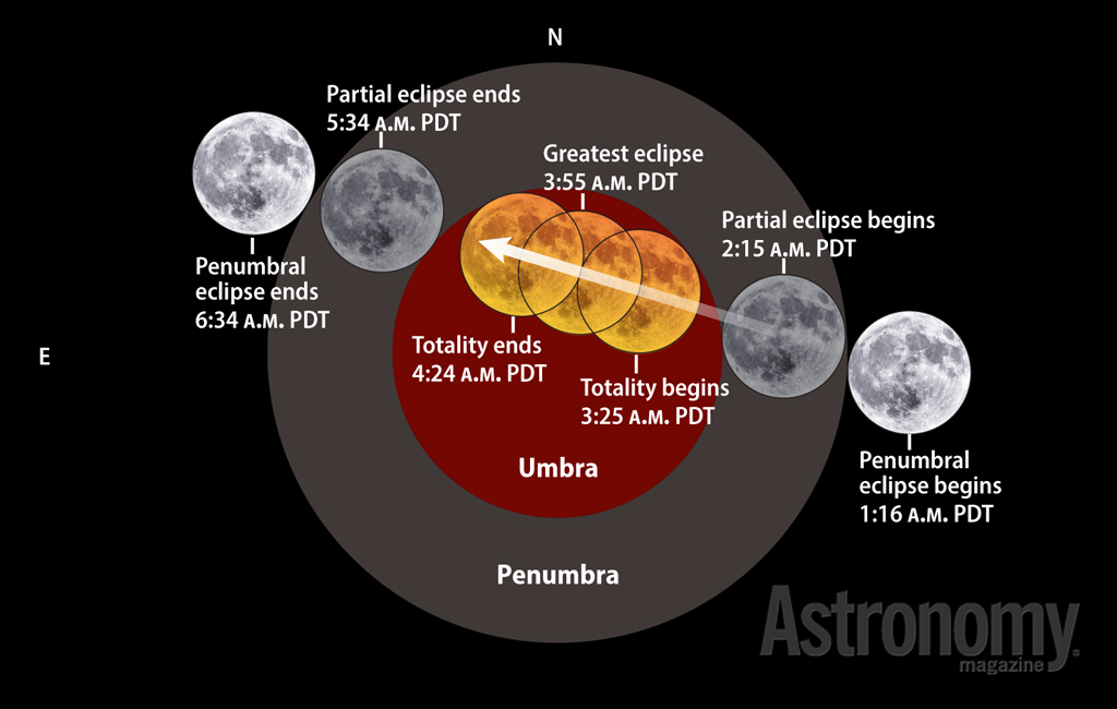 astronomy essays eclipses Essays about astronomical topics including extraterrestrial life, history of astronomy, the calendar, stellar evolution and much more.