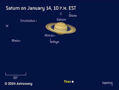 Finder chart for Saturn's moons, January 14, 2005