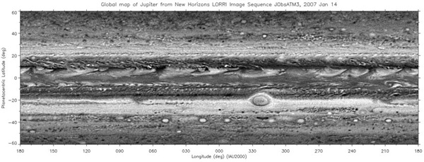 New Horizons' Jupiter