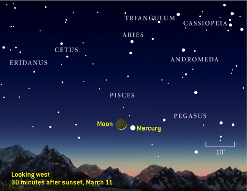 Mercury March 2005 finder chart