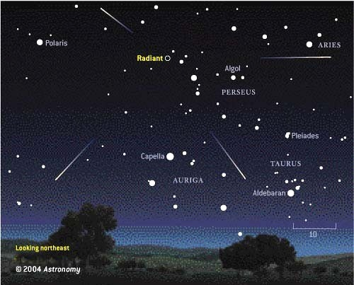 Perseid meteor shower radiant map