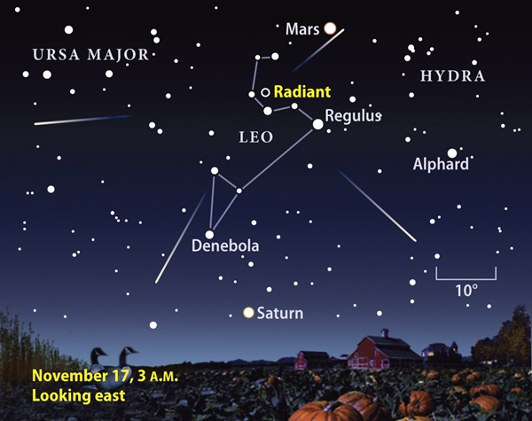 November 2009 Leonid meteor finder chart