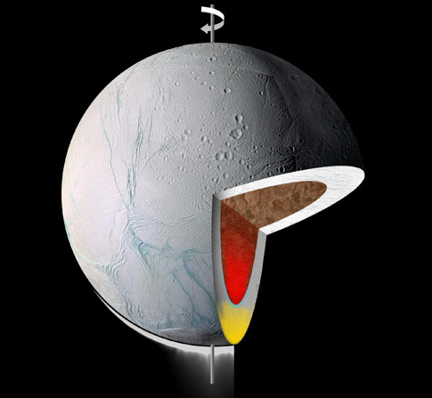 Warm, low-density material within Enceladus