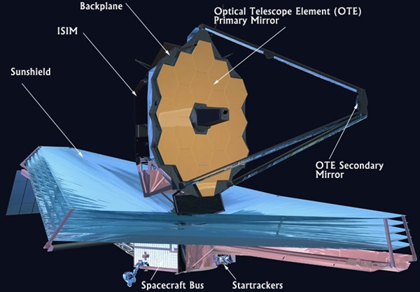 JWST illustration