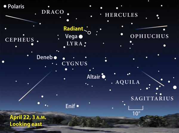 Lyrid meteor shower 2010