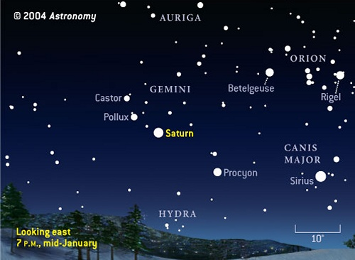 Saturn finder chart for January 2005