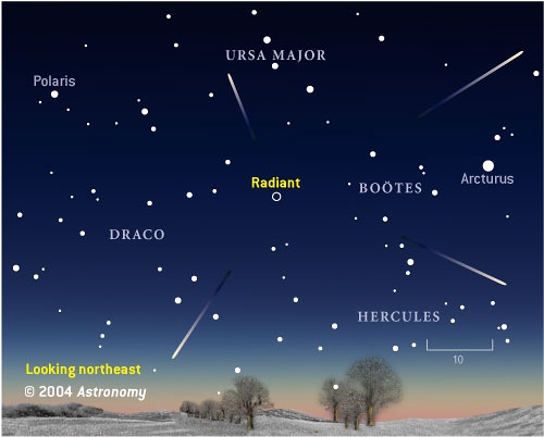 Quadrantid meteor shower radiant map