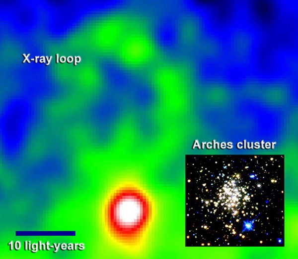 Galactic center X-ray loop