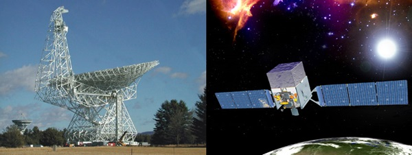 Green Bank Telescope and Fermi Space Telescope