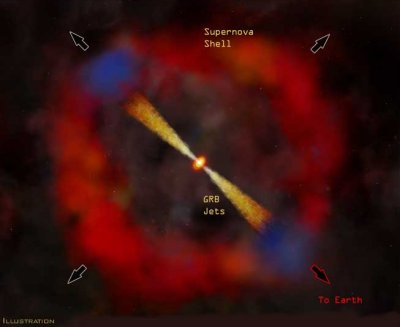 Supernova-induced gamma-ray burst
