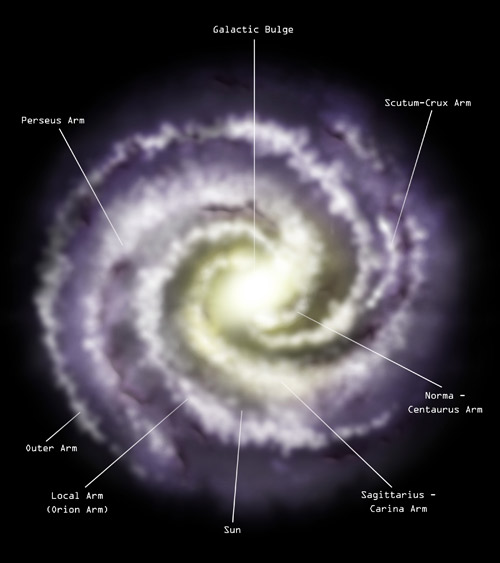 Mapping the Milky Way | Astronomy.com