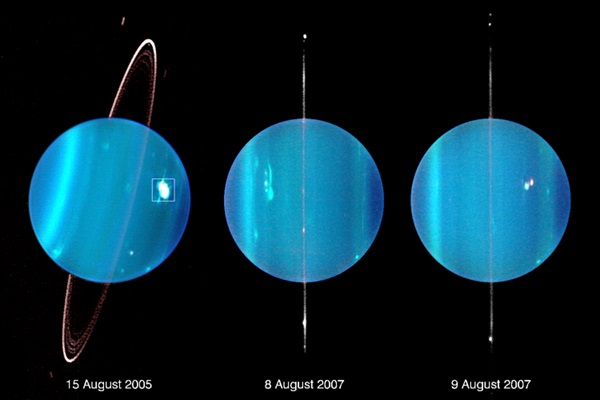 Uranus seasons