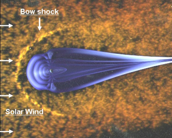 Bow shock