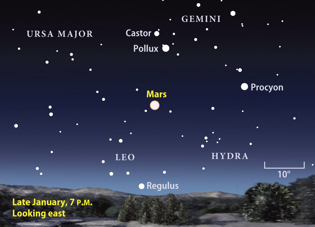 Mars makes best appearance in two years this weekend ...