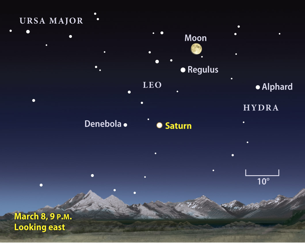 planet saturn location in sky - photo #2