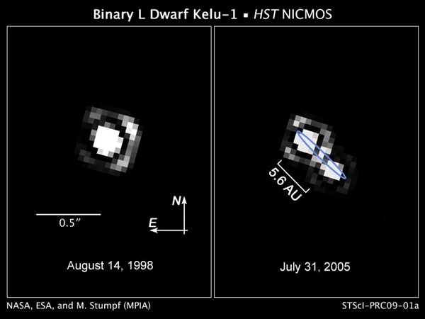 binary brown dwarf Kelu-1