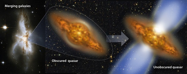 Quasar stages