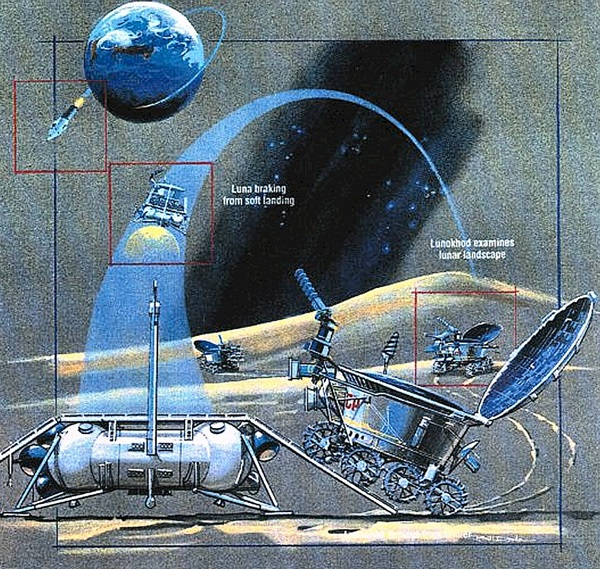 Luna 17 and Lunokhod I mission profile