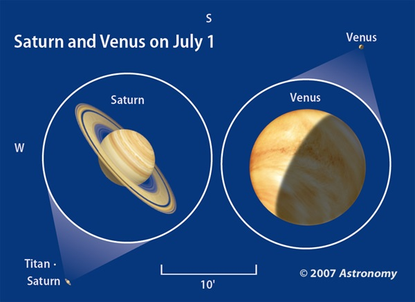 Saturn and Venus