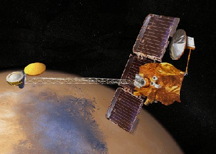 2001 Mars Odyssey Spacecraft