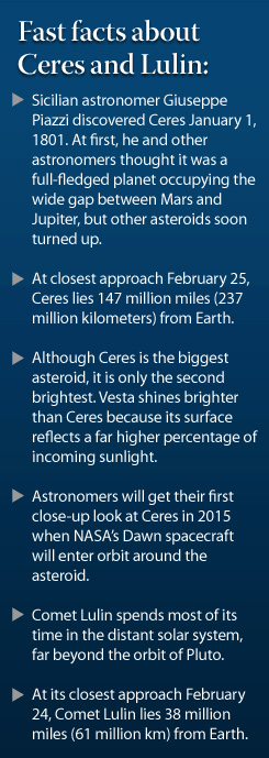 Facts about asteroid Ceres and comet Lulin