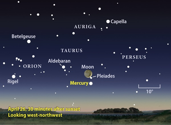 April 2009 Mercury finder chart