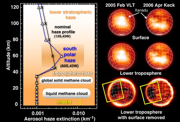 Titan's surface and lower troposphere
