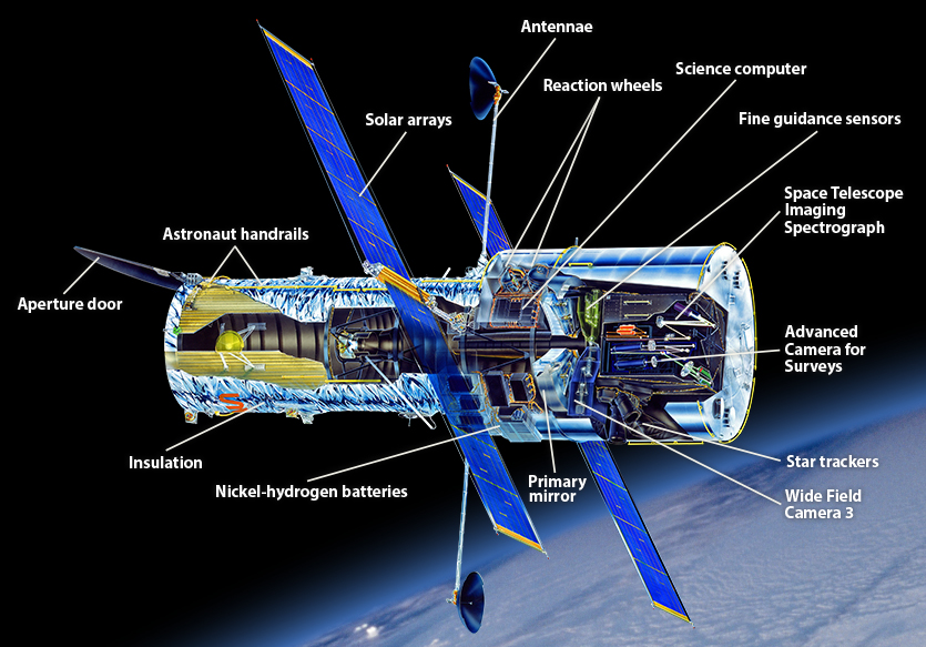 astronomy magazine how the hubble space telescope changed the
