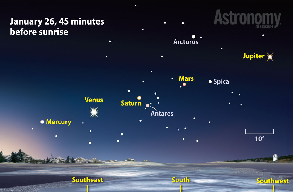 All the classical planets align under one sky this week - Astronomy Magazine