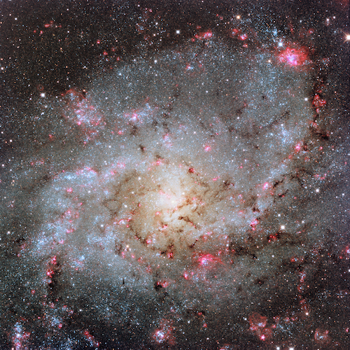 How to observe galaxies