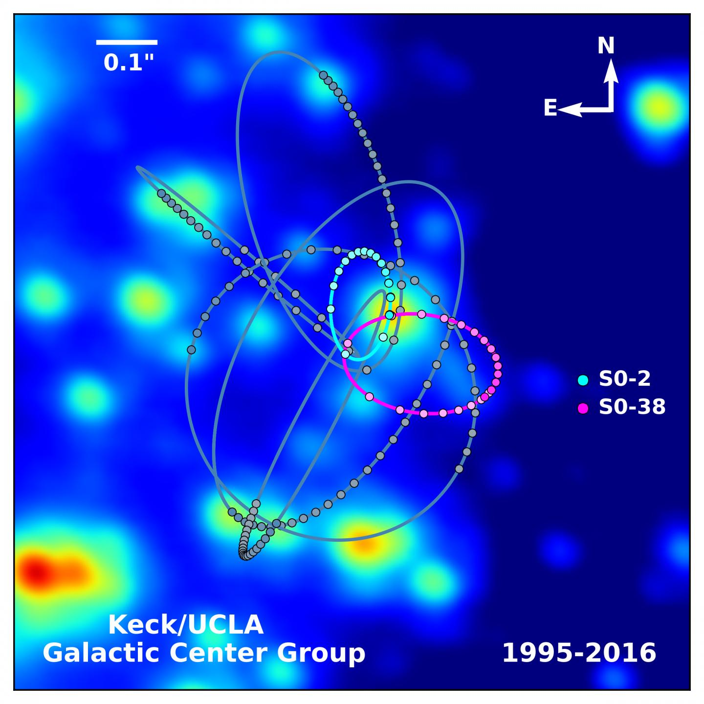 Star is confirmed single and ready to test Einstein's theory