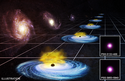 New study says that dark energy could be growing in strength