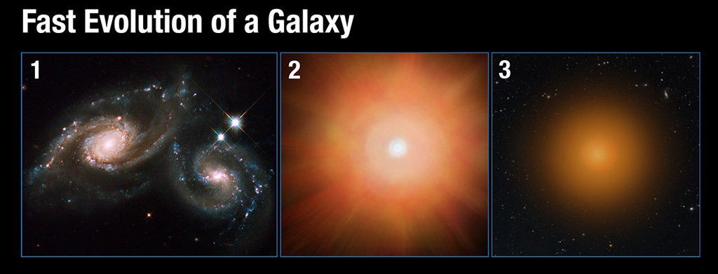 The party's over for these youthful compact galaxies