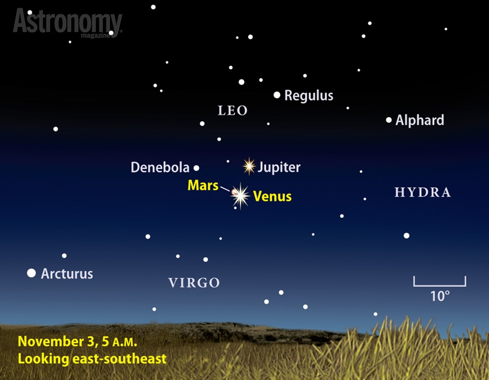 See Venus and Mars together in a telescope   Astronomy.com