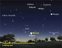 Mercury-finder-chart