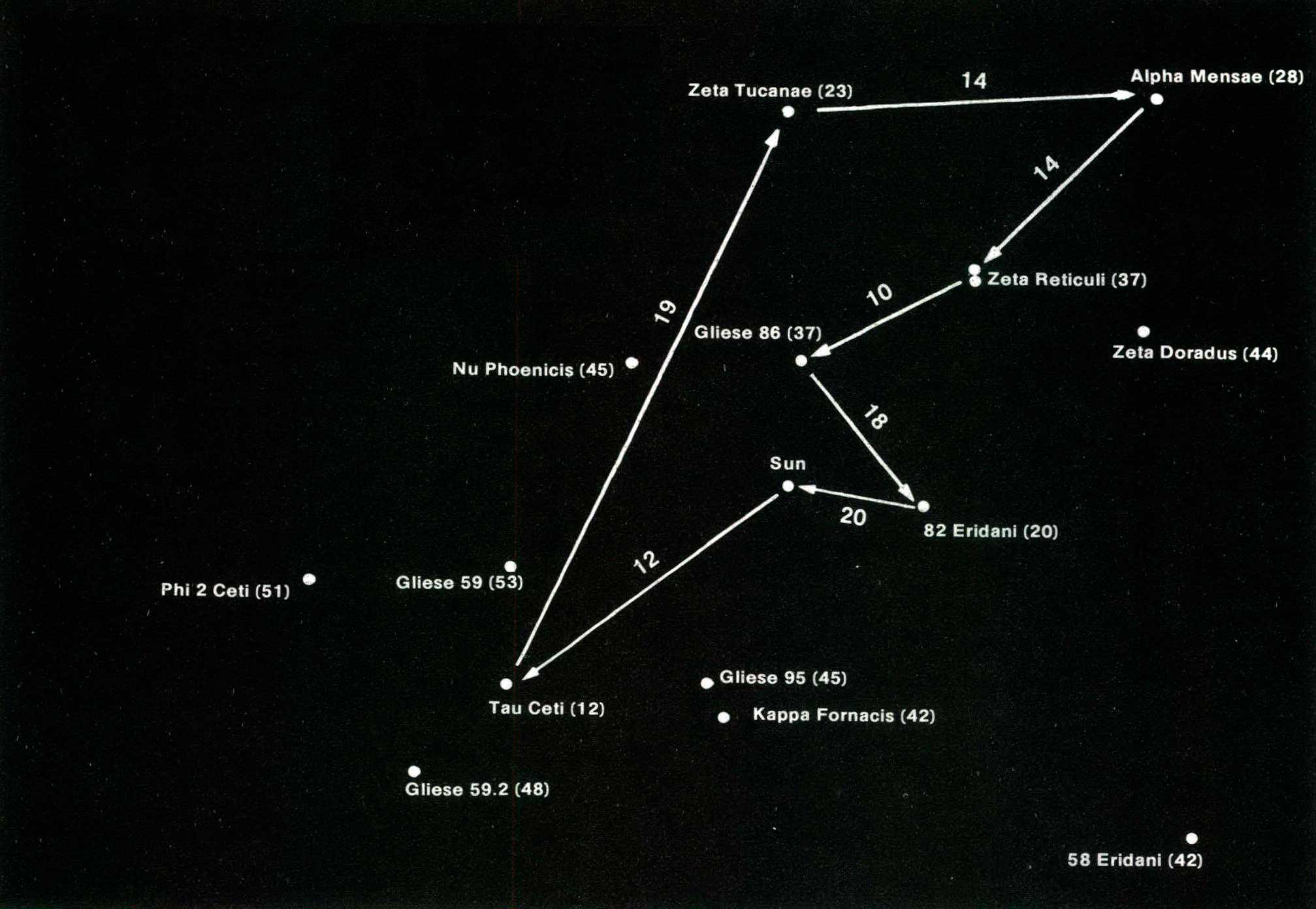 The Zeta Reticuli (or Ridiculi) Incident | Astronomy Magazine