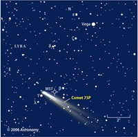 The year's brightest comet