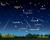 2008 Perseid meteor shower chart
