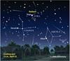 Lyrid meteor shower peaks April 22